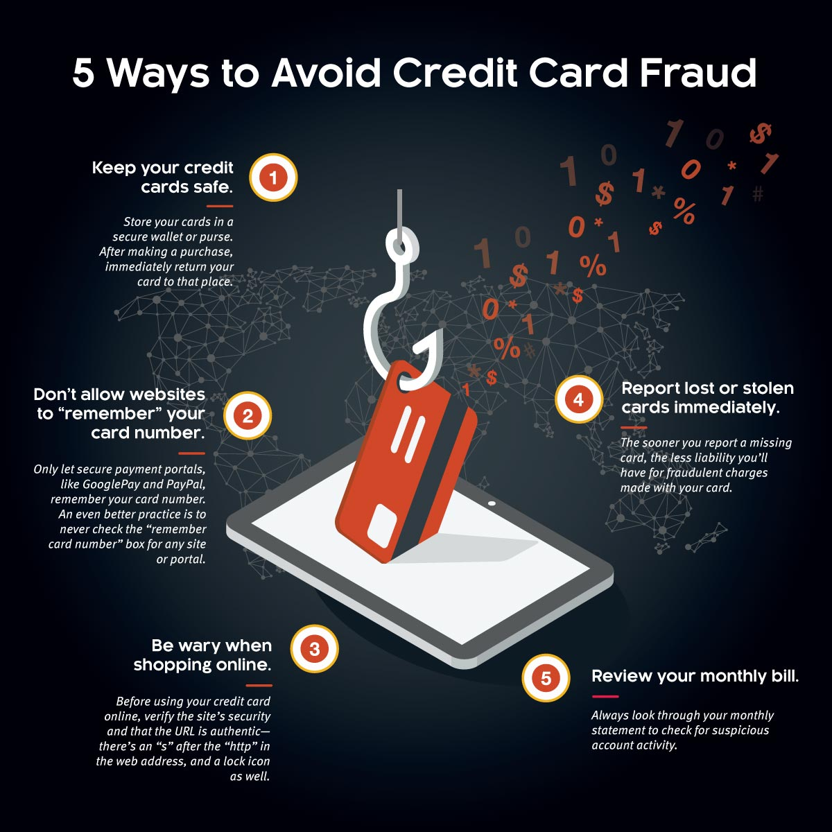 Five Ways to Avoid Credit Fraud